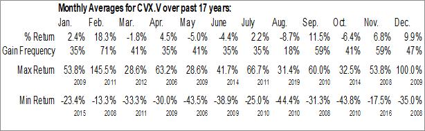 Monthly Seasonal Cematrix Corp. (TSXV:CVX.V)