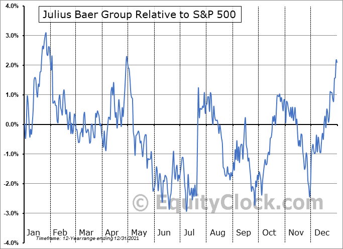 JBAXY Relative to the S&P 500