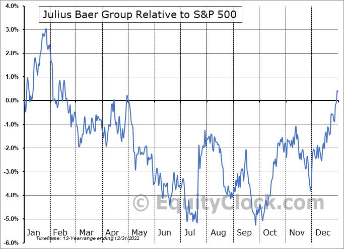 JBAXY Relative to the S&P 500